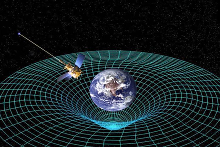نظریه نسبیت انیشتن