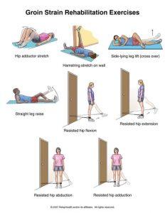 درمان کشاله ران