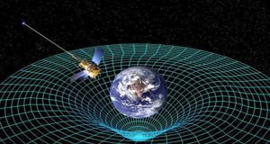 ازمایش نظریه نسبیت البرت انیشتن برای سفر در زمان